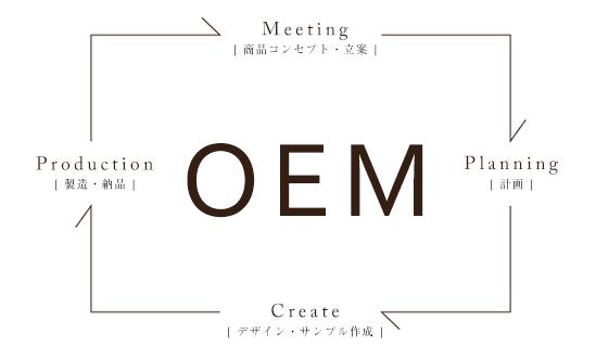 oem_Figure